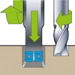 la fresatura di cave è uno dei più comuni metodi di fresatura